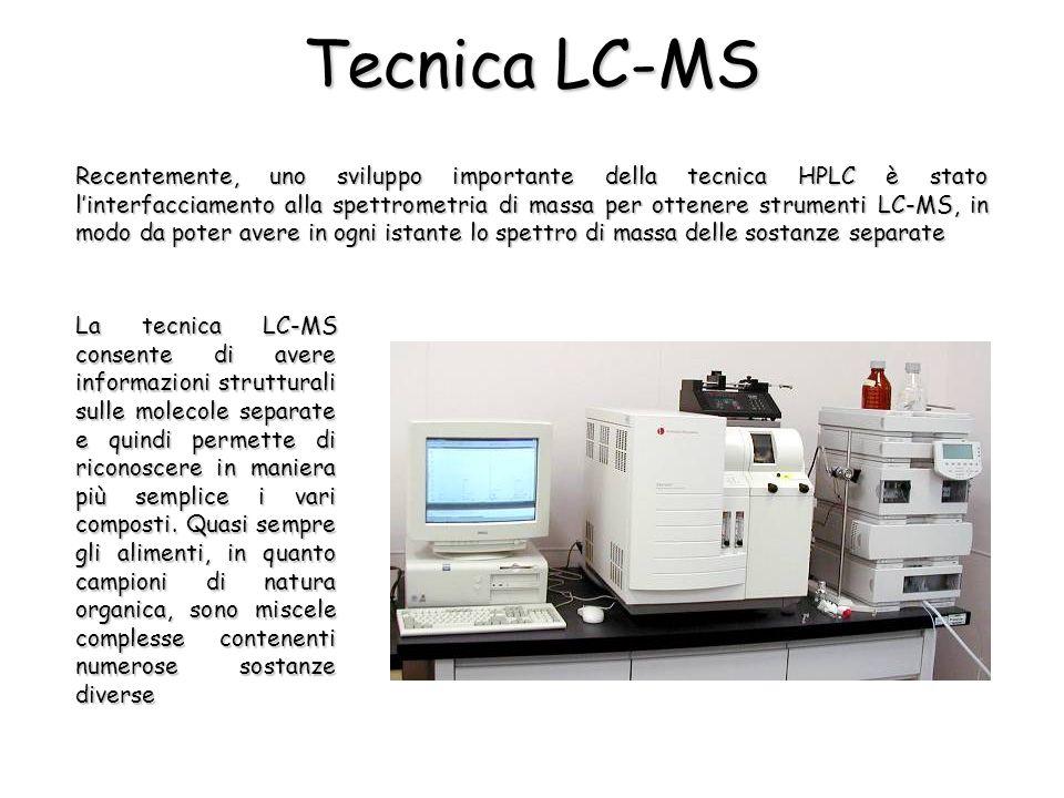Recentemente, uno sviluppo importante della tecnica HPLC è stato linterfacciamento alla spettrometria di massa per ottenere strumenti LC-MS, in modo da poter avere in ogni istante lo spettro di massa delle sostanze separate Tecnica LC-MS La tecnica LC-MS consente di avere informazioni strutturali sulle molecole separate e quindi permette di riconoscere in maniera più semplice i vari composti.