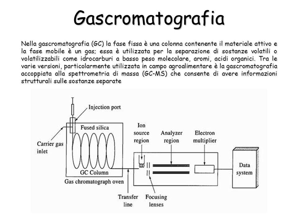 Nella gascromatografia (GC) la fase fissa è una colonna contenente il materiale attivo e la fase mobile è un gas; essa è utilizzata per la separazione di sostanze volatili o volatilizzabili come idrocarburi a basso peso molecolare, aromi, acidi organici.