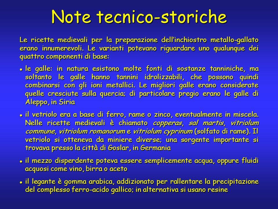 Note tecnico-storiche Le ricette medievali per la preparazione dellinchiostro metallo-gallato erano innumerevoli.