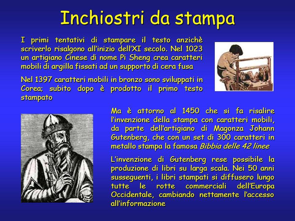 Inchiostri da stampa I primi tentativi di stampare il testo anzichè scriverlo risalgono allinizio dellXI secolo. Nel 1023 un artigiano Cinese di nome