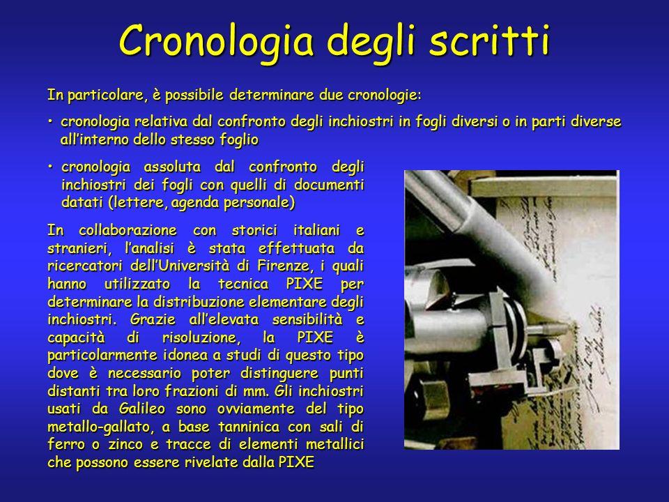 Cronologia degli scritti In particolare, è possibile determinare due cronologie: cronologia assoluta dal confronto degli inchiostri dei fogli con quel