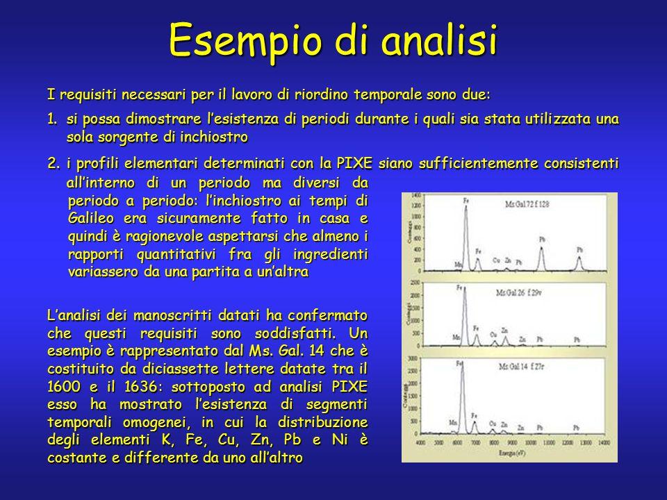 Esempio di analisi I requisiti necessari per il lavoro di riordino temporale sono due: 1.si possa dimostrare lesistenza di periodi durante i quali sia