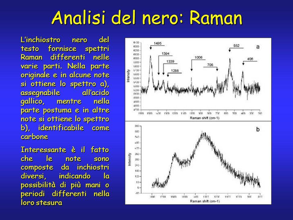 Analisi del nero: Raman Linchiostro nero del testo fornisce spettri Raman differenti nelle varie parti. Nella parte originale e in alcune note si otti