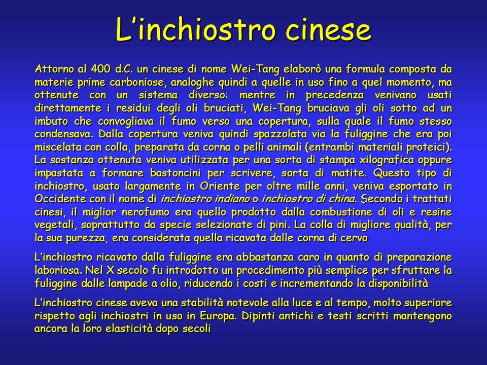Linchiostro cinese Attorno al 400 d.C.