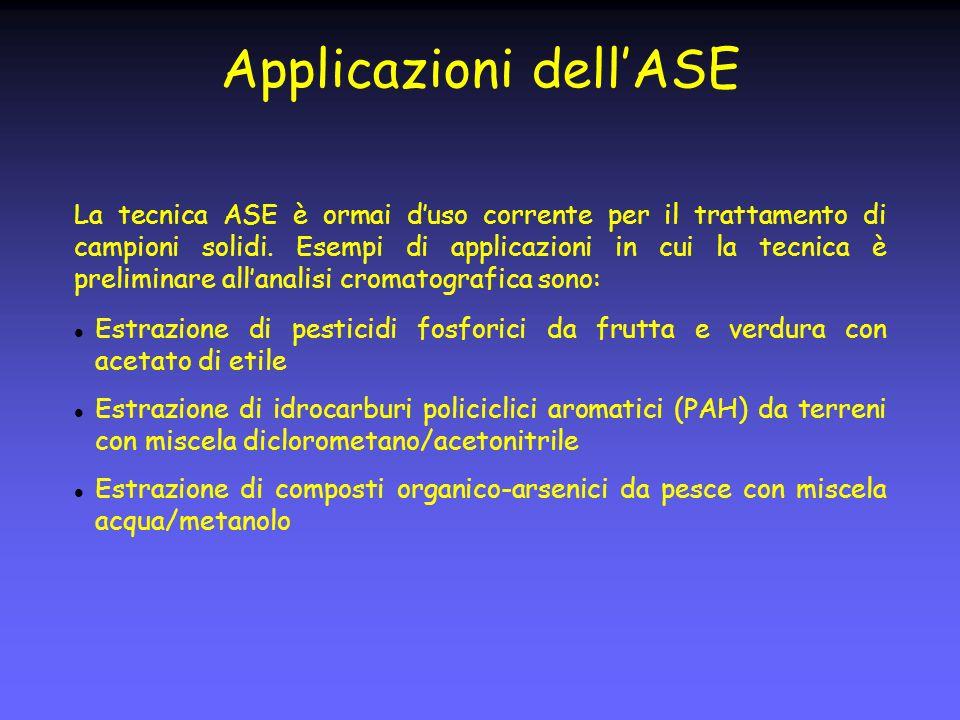 Applicazioni dellASE La tecnica ASE è ormai duso corrente per il trattamento di campioni solidi.
