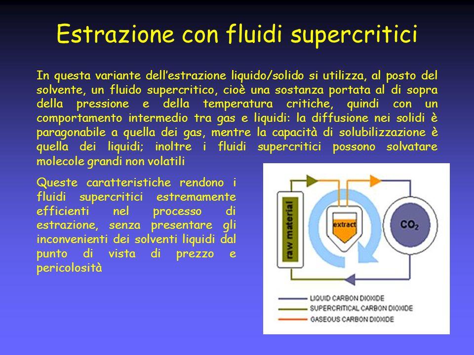In questa variante dellestrazione liquido/solido si utilizza, al posto del solvente, un fluido supercritico, cioè una sostanza portata al di sopra della pressione e della temperatura critiche, quindi con un comportamento intermedio tra gas e liquidi: la diffusione nei solidi è paragonabile a quella dei gas, mentre la capacità di solubilizzazione è quella dei liquidi; inoltre i fluidi supercritici possono solvatare Estrazione con fluidi supercritici molecole grandi non volatili Queste caratteristiche rendono i fluidi supercritici estremamente efficienti nel processo di estrazione, senza presentare gli inconvenienti dei solventi liquidi dal punto di vista di prezzo e pericolosità