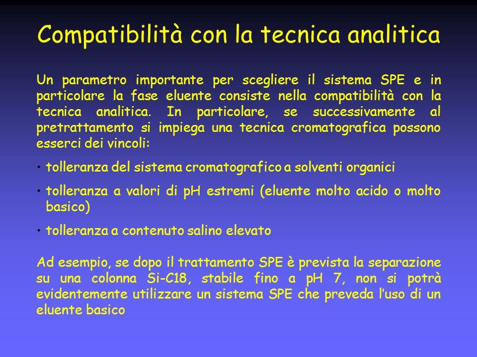 Compatibilità con la tecnica analitica Un parametro importante per scegliere il sistema SPE e in particolare la fase eluente consiste nella compatibilità con la tecnica analitica.