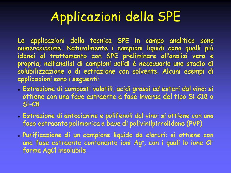 Applicazioni della SPE Le applicazioni della tecnica SPE in campo analitico sono numerosissime.