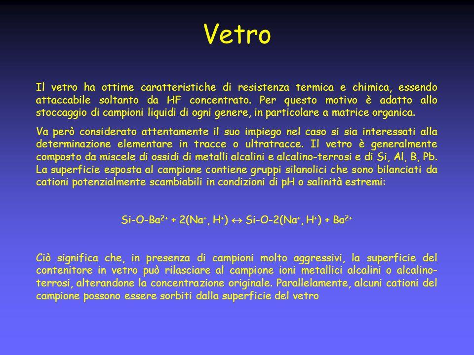 Vetro Il vetro ha ottime caratteristiche di resistenza termica e chimica, essendo attaccabile soltanto da HF concentrato.