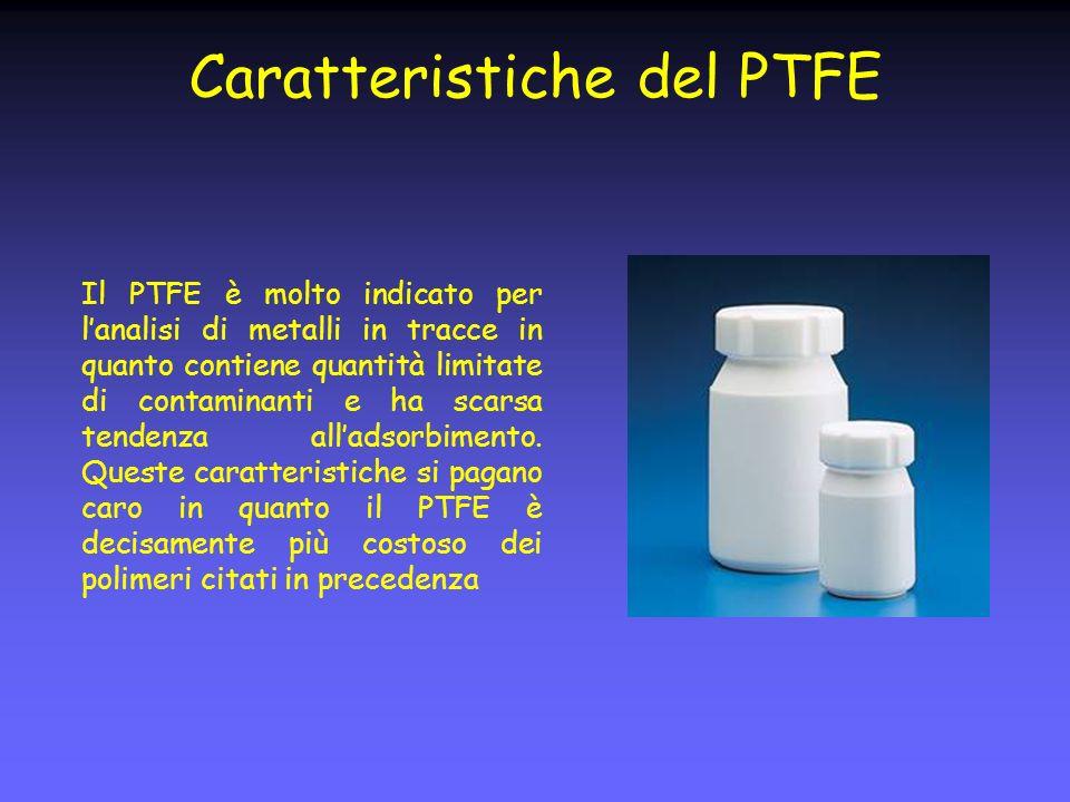 Caratteristiche del PTFE Il PTFE è molto indicato per lanalisi di metalli in tracce in quanto contiene quantità limitate di contaminanti e ha scarsa tendenza alladsorbimento.