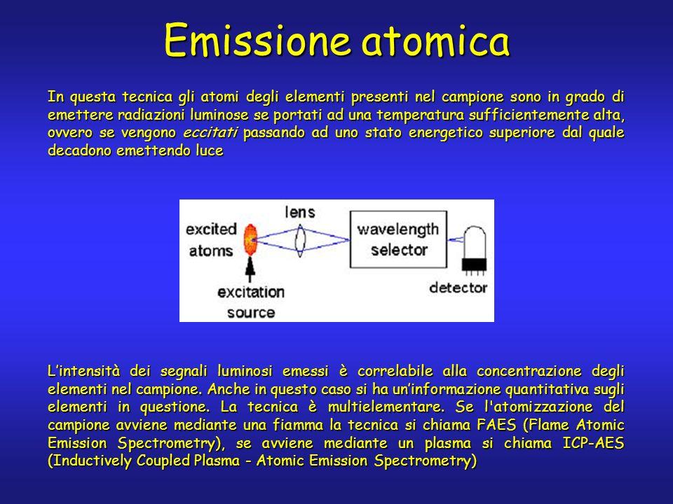 Emissione atomica In questa tecnica gli atomi degli elementi presenti nel campione sono in grado di emettere radiazioni luminose se portati ad una temperatura sufficientemente alta, ovvero se vengono eccitati passando ad uno stato energetico superiore dal quale decadono emettendo luce Lintensità dei segnali luminosi emessi è correlabile alla concentrazione degli elementi nel campione.