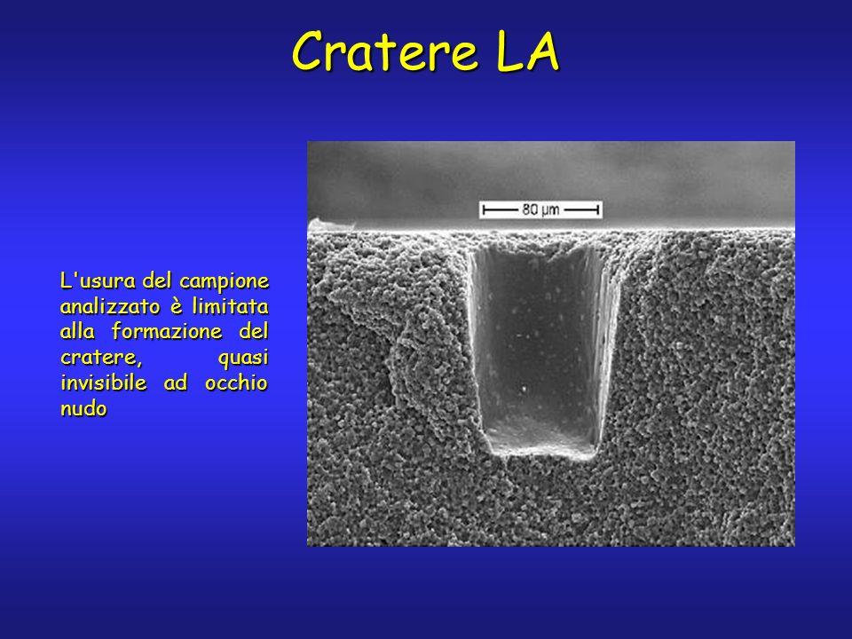 Cratere LA L usura del campione analizzato è limitata alla formazione del cratere, quasi invisibile ad occhio nudo
