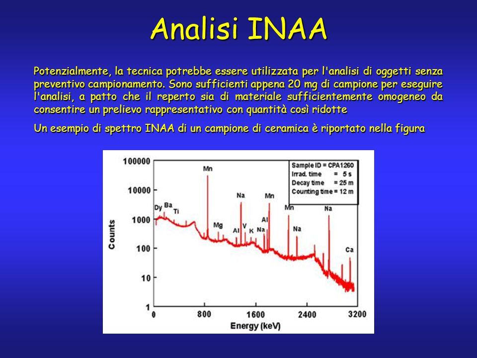 Analisi INAA Potenzialmente, la tecnica potrebbe essere utilizzata per l analisi di oggetti senza preventivo campionamento.