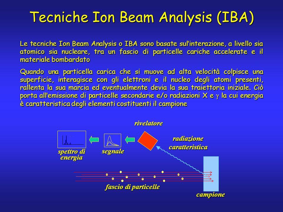 Le tecniche Ion Beam Analysis o IBA sono basate sulinterazione, a livello sia atomico sia nucleare, tra un fascio di particelle cariche accelerate e il materiale bombardato Quando una particella carica che si muove ad alta velocità colpisce una superficie, interagisce con gli elettroni e il nucleo degli atomi presenti, rallenta la sua marcia ed eventualmente devia la sua traiettoria iniziale.