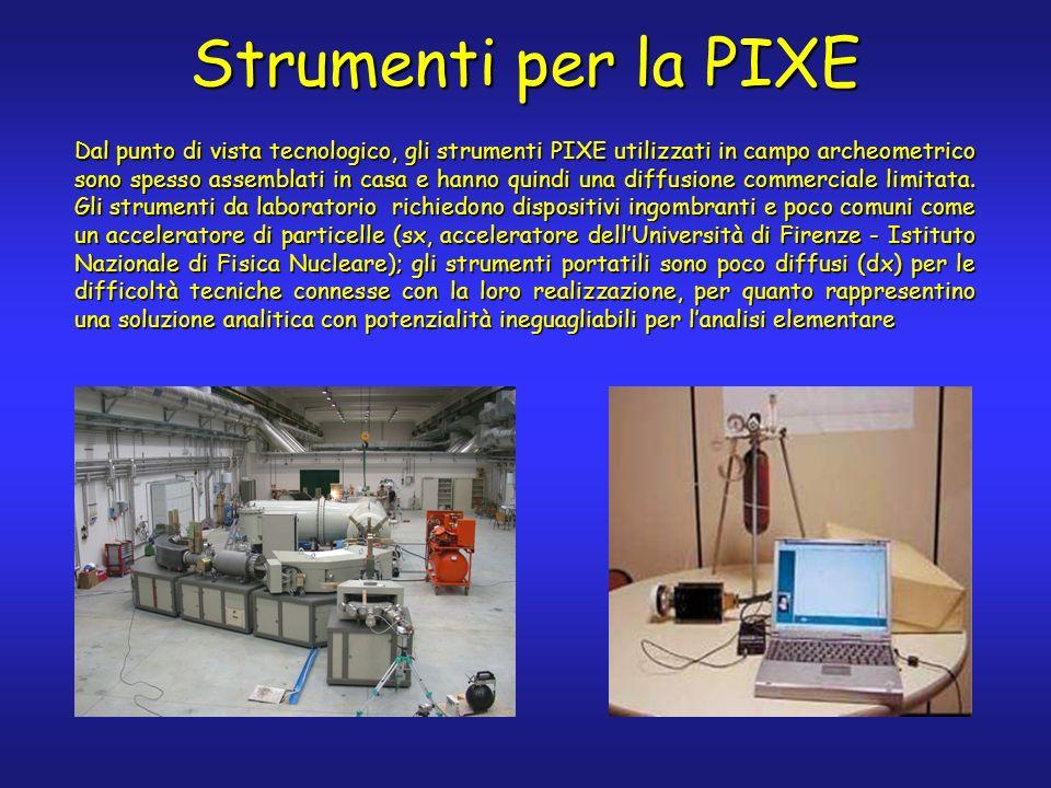 Strumenti per la PIXE Dal punto di vista tecnologico, gli strumenti PIXE utilizzati in campo archeometrico sono spesso assemblati in casa e hanno quindi una diffusione commerciale limitata.