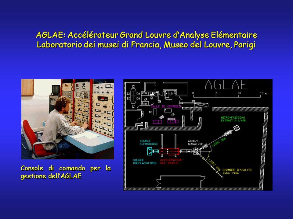 AGLAE: Accélérateur Grand Louvre dAnalyse Elémentaire Laboratorio dei musei di Francia, Museo del Louvre, Parigi Console di comando per la gestione dellAGLAE