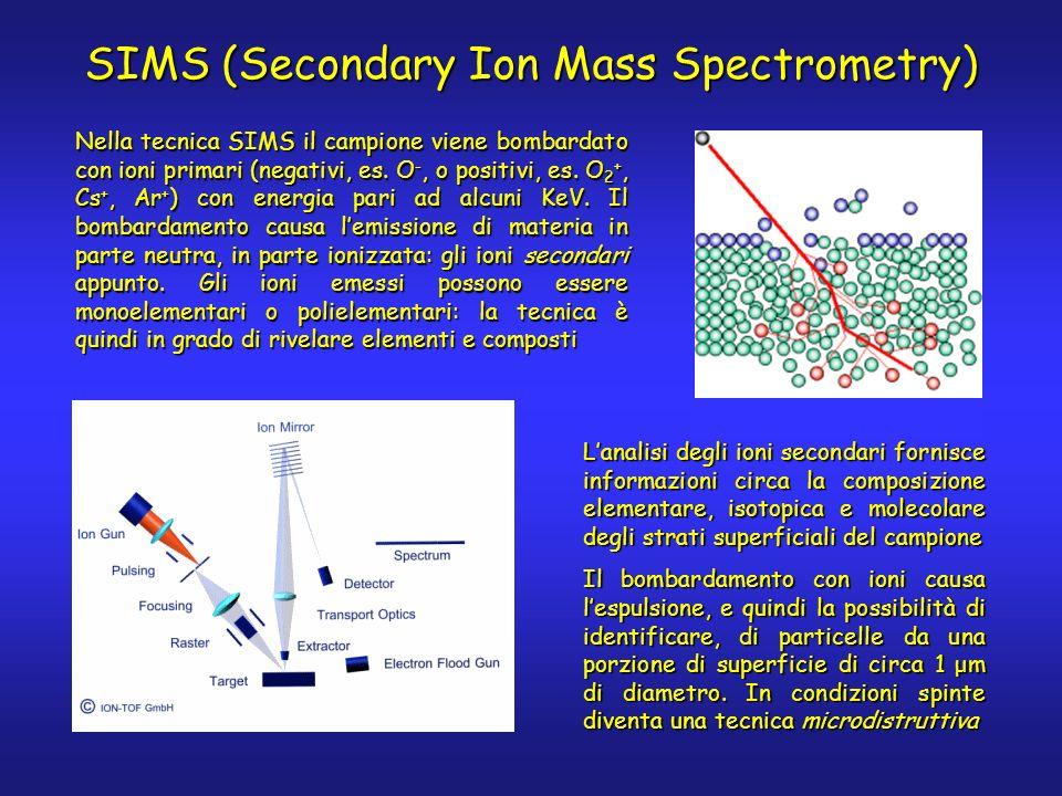 SIMS (Secondary Ion Mass Spectrometry) Nella tecnica SIMS il campione viene bombardato con ioni primari (negativi, es.