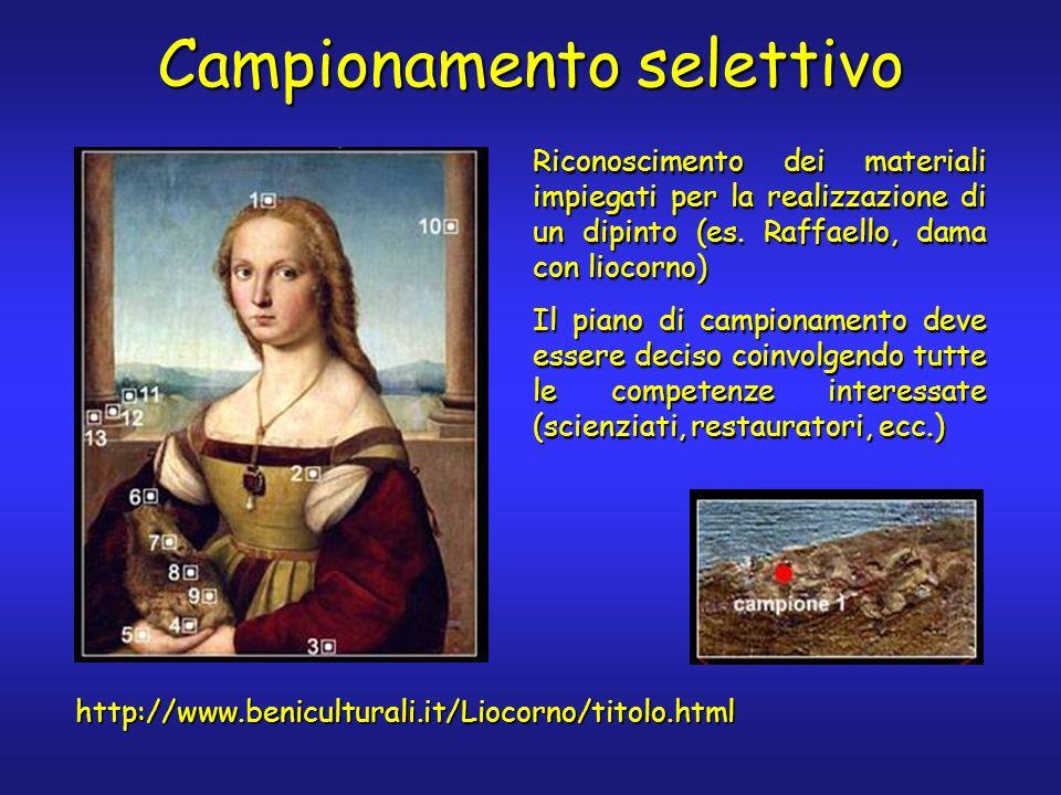 Campionamento selettivo Riconoscimento dei materiali impiegati per la realizzazione di un dipinto (es.