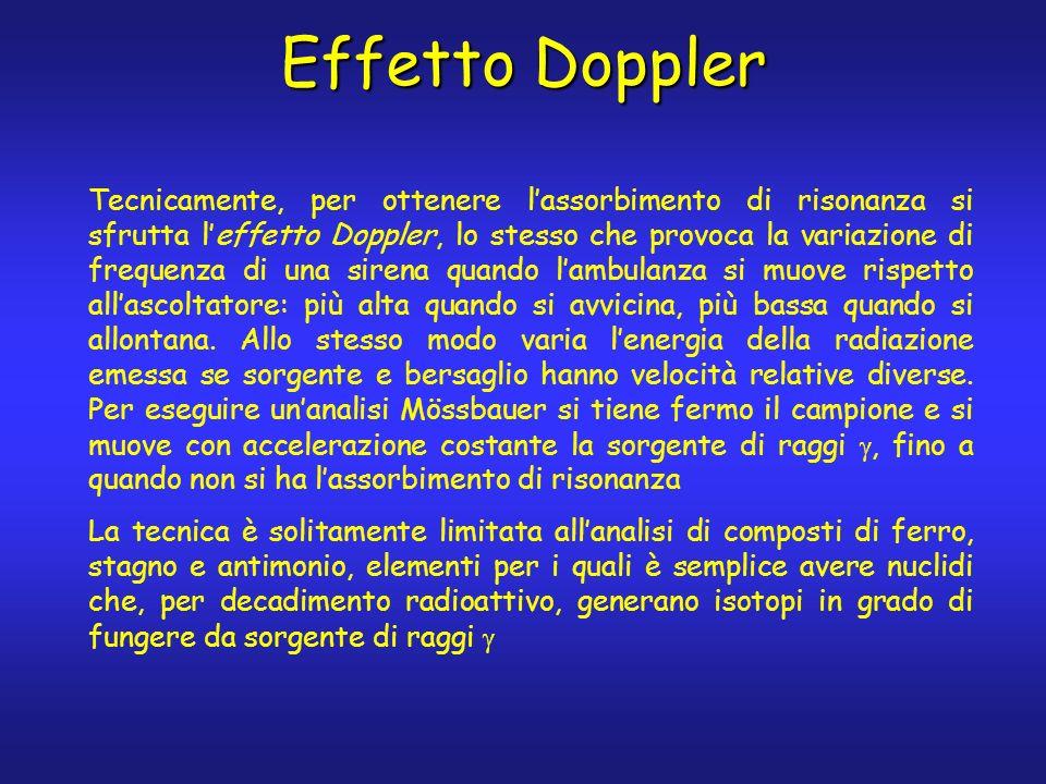 Tecnicamente, per ottenere lassorbimento di risonanza si sfrutta leffetto Doppler, lo stesso che provoca la variazione di frequenza di una sirena quando lambulanza si muove rispetto allascoltatore: più alta quando si avvicina, più bassa quando si allontana.
