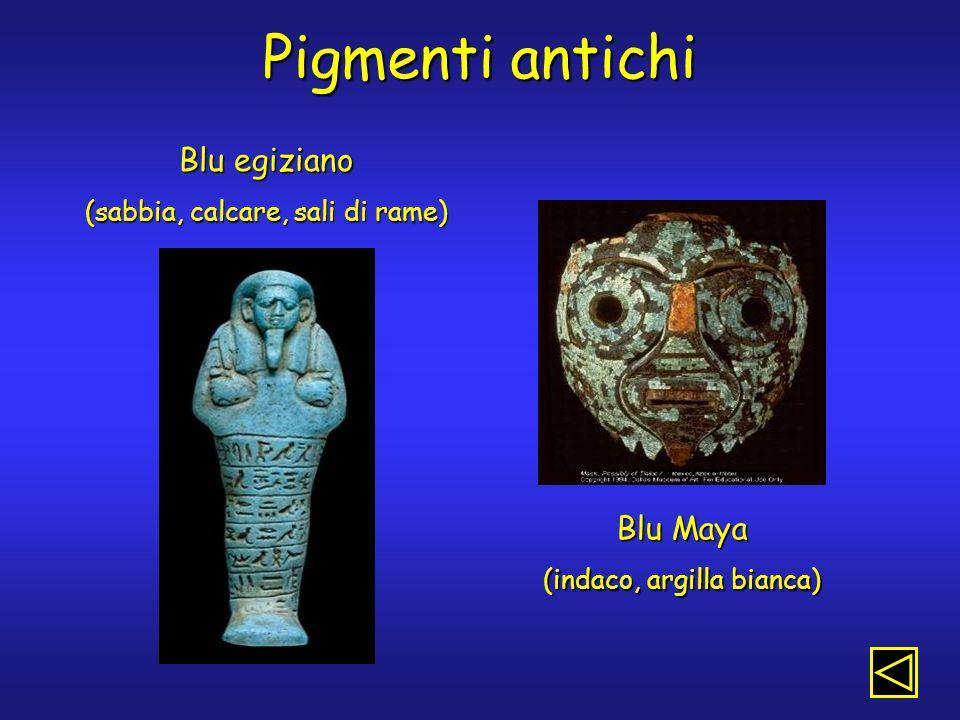 Pigmenti antichi Blu egiziano (sabbia, calcare, sali di rame) Blu Maya (indaco, argilla bianca)