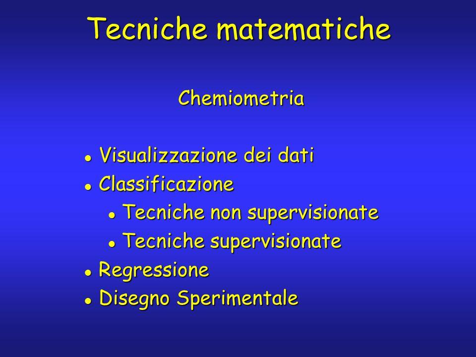 Tecniche matematiche Chemiometria Chemiometria Visualizzazione dei dati Visualizzazione dei dati Classificazione Classificazione Tecniche non supervisionate Tecniche non supervisionate Tecniche supervisionate Tecniche supervisionate Regressione Regressione Disegno Sperimentale Disegno Sperimentale