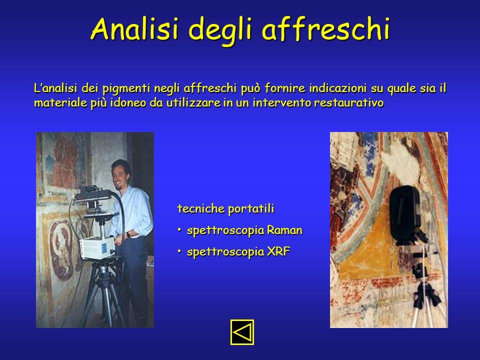 Analisi degli affreschi Lanalisi dei pigmenti negli affreschi può fornire indicazioni su quale sia il materiale più idoneo da utilizzare in un intervento restaurativo tecniche portatili spettroscopia Ramanspettroscopia Raman spettroscopia XRFspettroscopia XRF