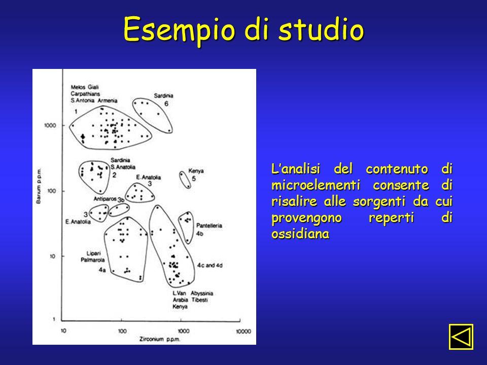 Esempio di studio Lanalisi del contenuto di microelementi consente di risalire alle sorgenti da cui provengono reperti di ossidiana