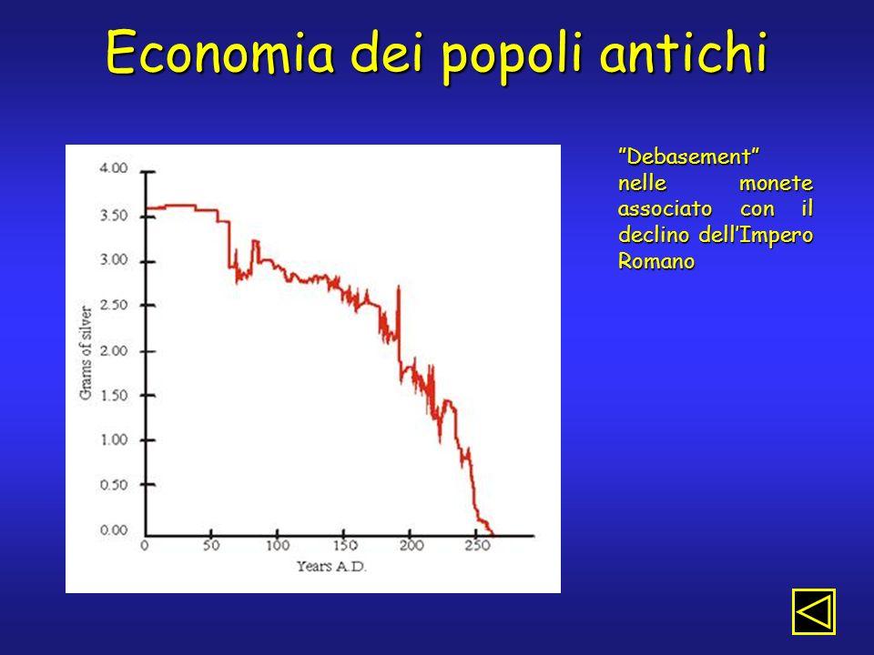 Economia dei popoli antichi Debasement nelle monete associato con il declino dellImpero Romano