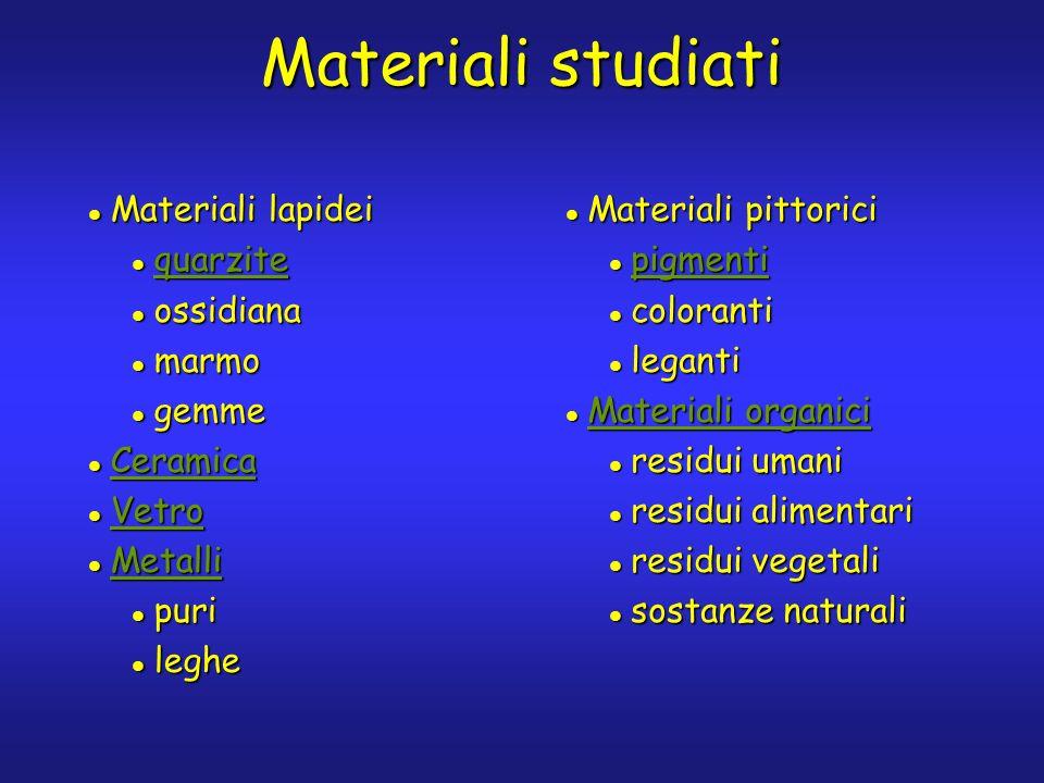 Materiali studiati Materiali lapidei Materiali lapidei quarzite quarzite quarzite ossidiana ossidiana marmo marmo gemme gemme Ceramica Ceramica Cerami