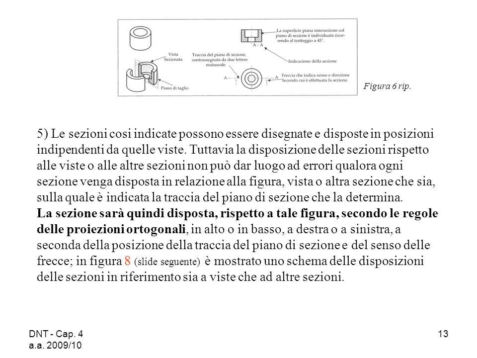 DNT - Cap. 4 a.a. 2009/10 13 5) Le sezioni cosi indicate possono essere disegnate e disposte in posizioni indipendenti da quelle viste. Tuttavia la di