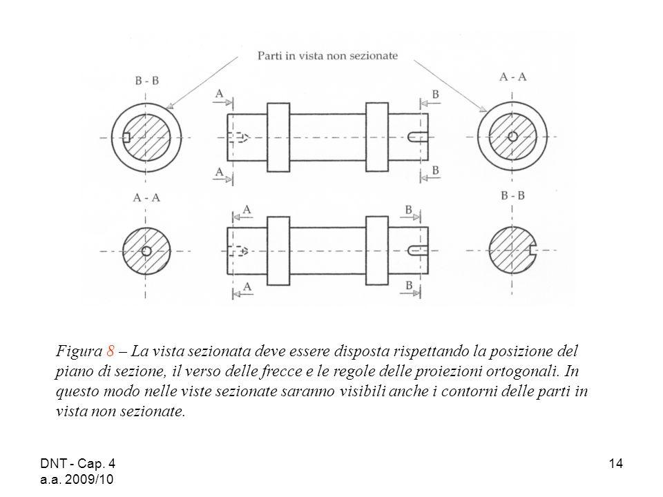 DNT - Cap. 4 a.a. 2009/10 14 Figura 8 – La vista sezionata deve essere disposta rispettando la posizione del piano di sezione, il verso delle frecce e