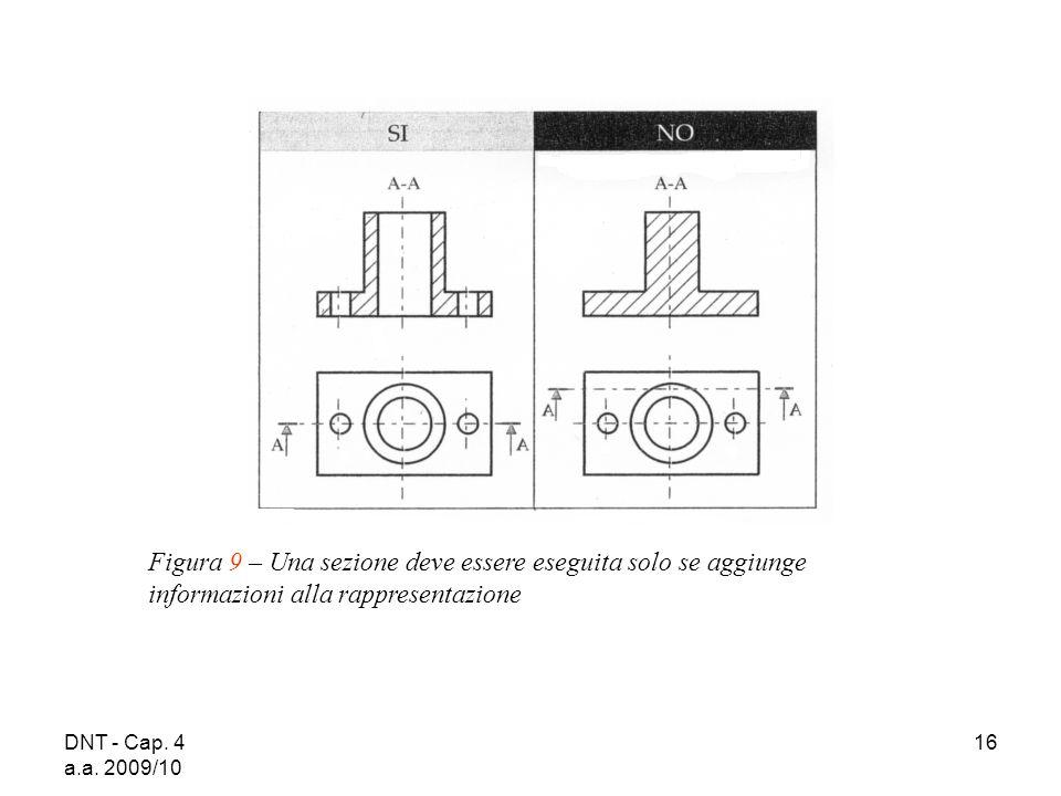 DNT - Cap. 4 a.a. 2009/10 16 Figura 9 – Una sezione deve essere eseguita solo se aggiunge informazioni alla rappresentazione