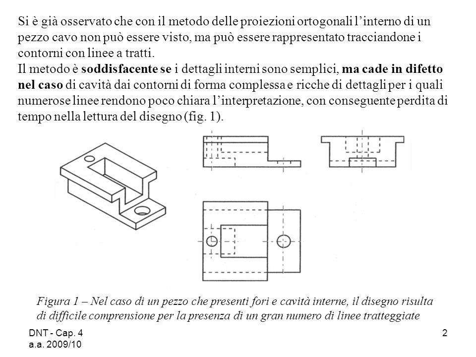 DNT - Cap. 4 a.a. 2009/10 2 Figura 1 – Nel caso di un pezzo che presenti fori e cavità interne, il disegno risulta di difficile comprensione per la pr
