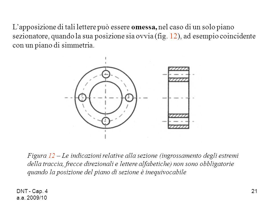 DNT - Cap. 4 a.a. 2009/10 21 Figura 12 – Le indicazioni relative alla sezione (ingrossamento degli estremi della traccia, frecce direzionali e lettere