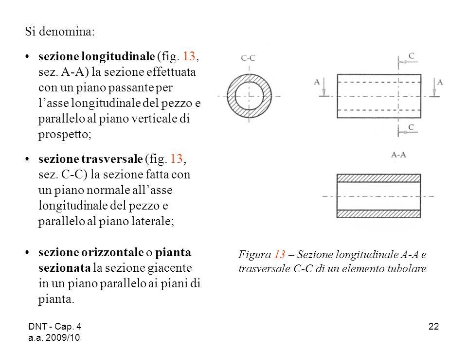 DNT - Cap. 4 a.a. 2009/10 22 Figura 13 – Sezione longitudinale A-A e trasversale C-C di un elemento tubolare Si denomina: sezione longitudinale (fig.