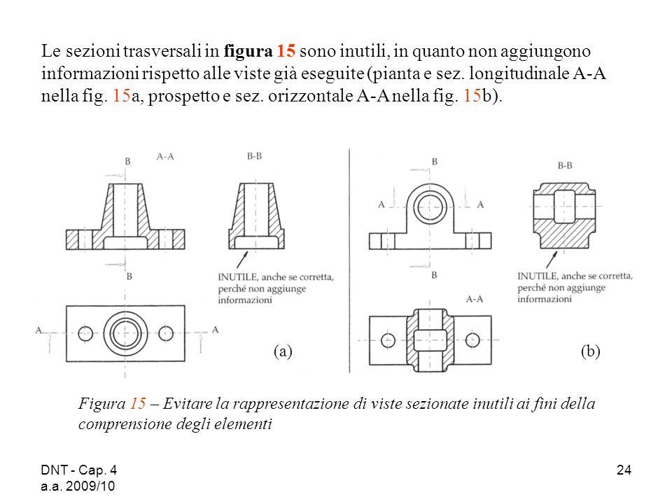DNT - Cap. 4 a.a. 2009/10 24 Figura 15 – Evitare la rappresentazione di viste sezionate inutili ai fini della comprensione degli elementi Le sezioni t