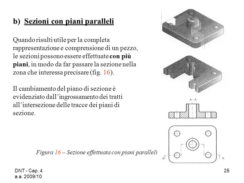 DNT - Cap. 4 a.a. 2009/10 25 Figura 16 – Sezione effettuata con piani paralleli b) Sezioni con piani paralleli Quando risulti utile per la completa ra
