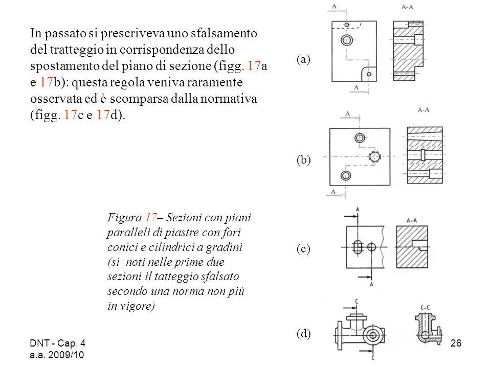 DNT - Cap. 4 a.a. 2009/10 26 Figura 17– Sezioni con piani paralleli di piastre con fori conici e cilindrici a gradini (si noti nelle prime due sezioni
