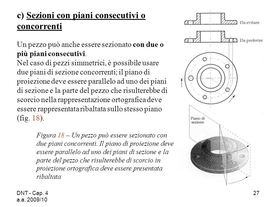 DNT - Cap. 4 a.a. 2009/10 27 Figura 18 – Un pezzo può essere sezionato con due piani concorrenti. Il piano di proiezione deve essere parallelo ad uno