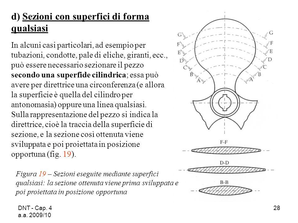 DNT - Cap. 4 a.a. 2009/10 28 Figura 19 – Sezioni eseguite mediante superfici qualsiasi: la sezione ottenuta viene prima sviluppata e poi proiettata in