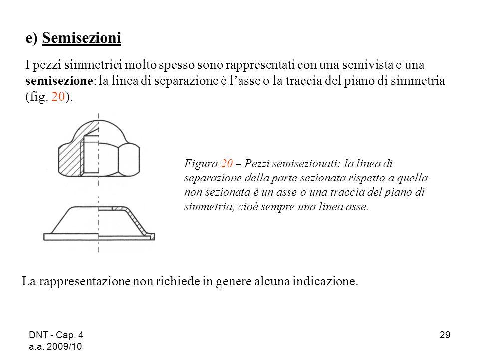 DNT - Cap. 4 a.a. 2009/10 29 Figura 20 – Pezzi semisezionati: la linea di separazione della parte sezionata rispetto a quella non sezionata è un asse