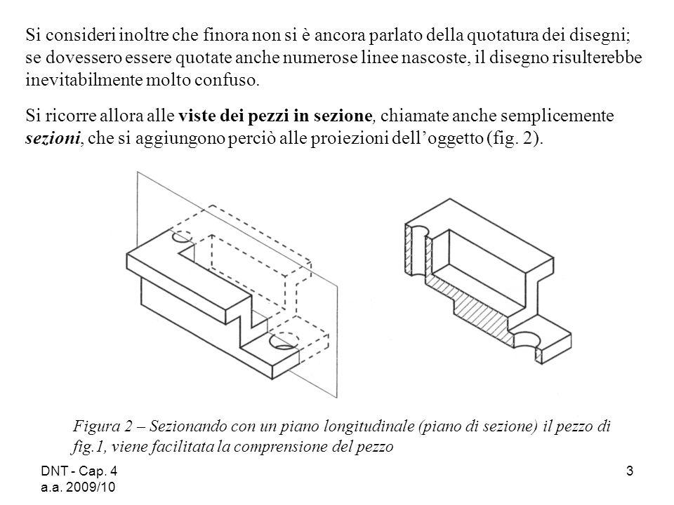 DNT - Cap. 4 a.a. 2009/10 3 Figura 2 – Sezionando con un piano longitudinale (piano di sezione) il pezzo di fig.1, viene facilitata la comprensione de