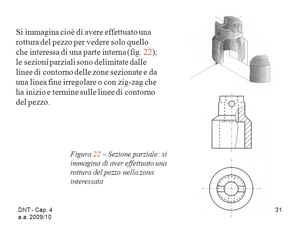 DNT - Cap. 4 a.a. 2009/10 31 Figura 22 – Sezione parziale: si immagina di aver effettuato una rottura del pezzo nella zona interessata Si immagina cio