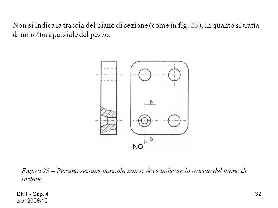 DNT - Cap. 4 a.a. 2009/10 32 Figura 23 – Per una sezione parziale non si deve indicare la traccia del piano di sezione NO Non si indica la traccia del