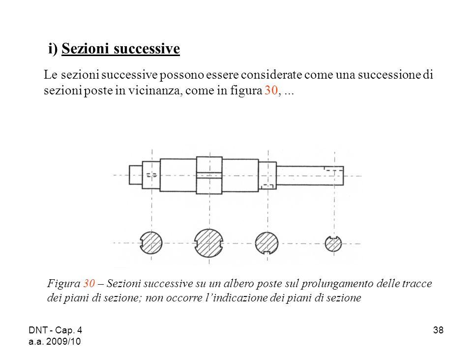 DNT - Cap. 4 a.a. 2009/10 38 Figura 30 – Sezioni successive su un albero poste sul prolungamento delle tracce dei piani di sezione; non occorre lindic
