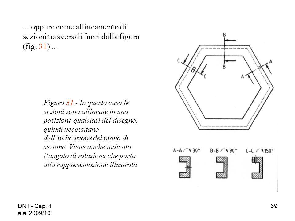 DNT - Cap. 4 a.a. 2009/10 39 Figura 31 - In questo caso le sezioni sono allineate in una posizione qualsiasi del disegno, quindi necessitano dellindic