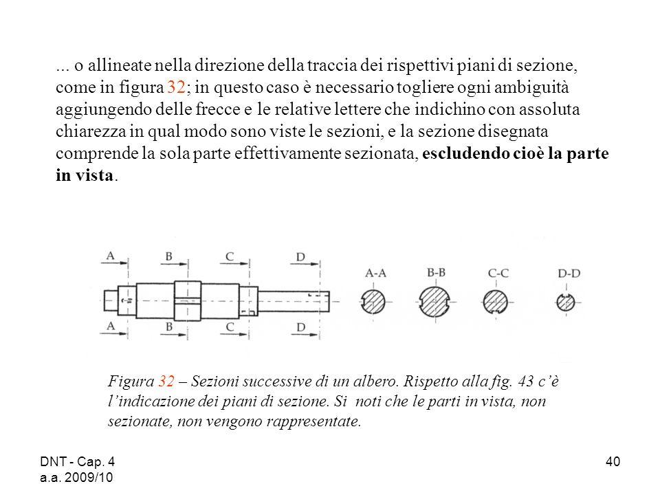 DNT - Cap. 4 a.a. 2009/10 40 Figura 32 – Sezioni successive di un albero. Rispetto alla fig. 43 cè lindicazione dei piani di sezione. Si noti che le p
