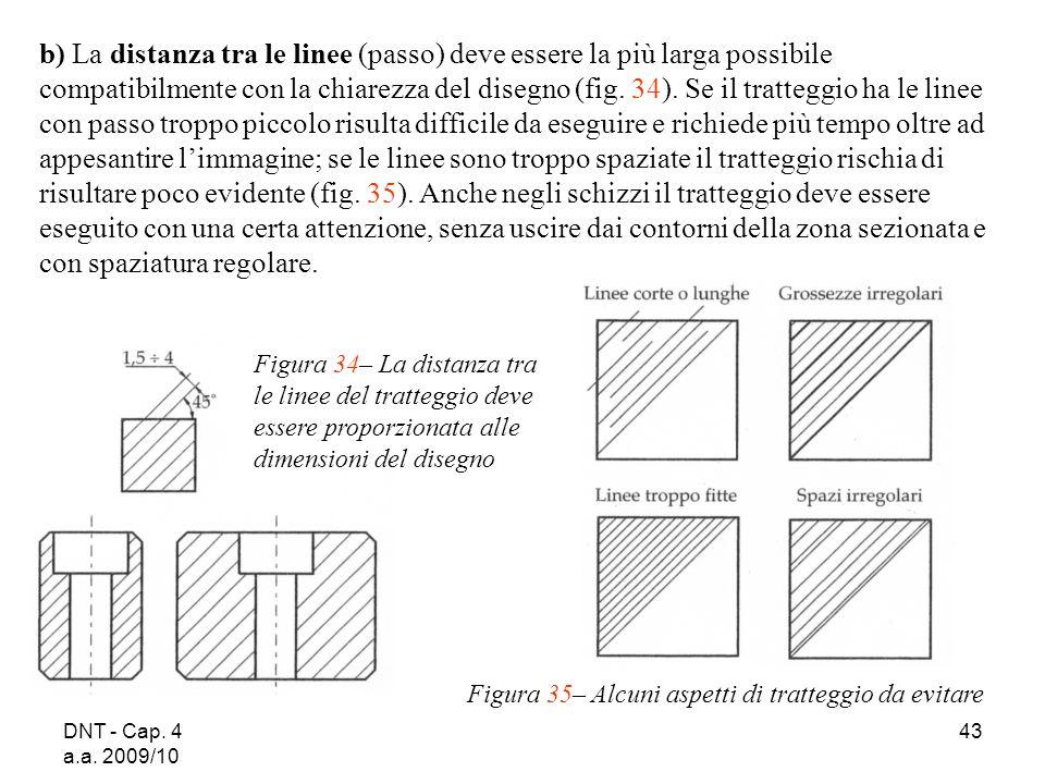 DNT - Cap. 4 a.a. 2009/10 43 b) La distanza tra le linee (passo) deve essere la più larga possibile compatibilmente con la chiarezza del disegno (fig.