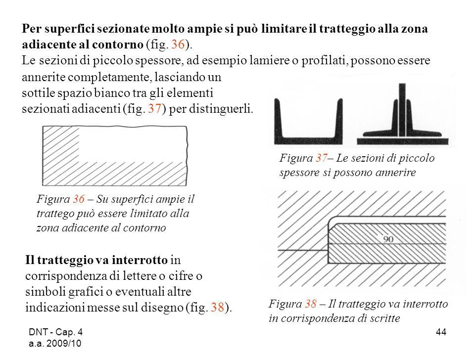 DNT - Cap. 4 a.a. 2009/10 44 Per superfici sezionate molto ampie si può limitare il tratteggio alla zona adiacente al contorno (fig. 36). Le sezioni d