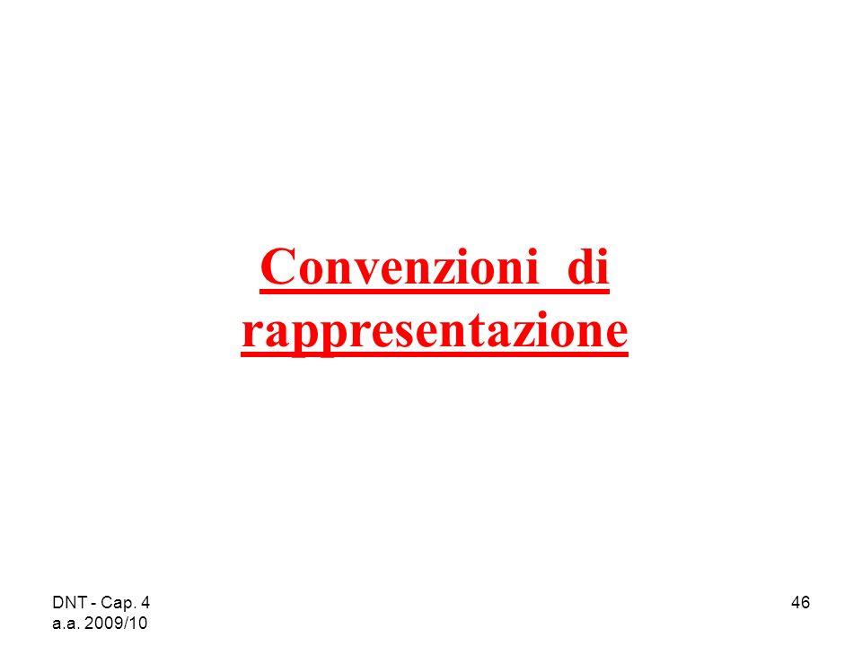 DNT - Cap. 4 a.a. 2009/10 46 Convenzioni di rappresentazione